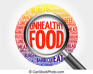 UNHEALTHY FOOD word cloud with magnifying glass, food...