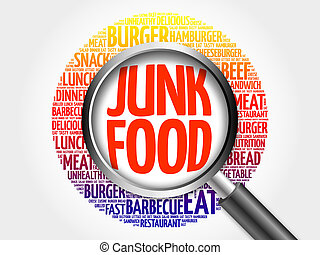 JUNK FOOD word cloud with magnifying glass, food concept 3D...