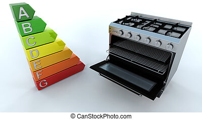 Range Oven and Energy Ratings - 3D Render of a Range Cooker...