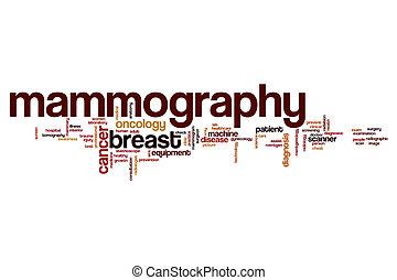 Mammography word cloud concept
