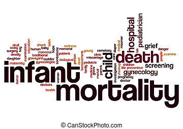 Infant mortality word cloud concept
