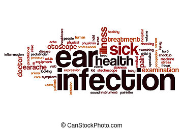 Ear infection word cloud concept