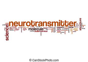 Neurotransmitter word cloud concept