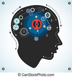 Brain mechanism with gears