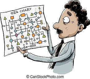 Tangled Org Chart - A cartoon office worker man holds a...