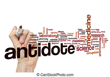 Antidote word cloud concept