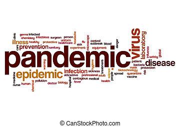 Pandemic word cloud
