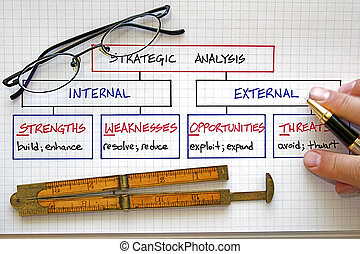 Business SWOT Analysis - Business strategy graphs and SWOT...