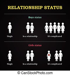 Relationship status - differences between boys and girls...