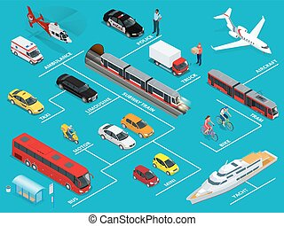 Transport infographics information layout with isometric...