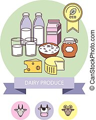 Eco dairy products with Ecolabel. Vector illustration for...