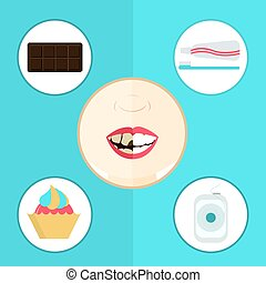 Oral health and sweets - Comparison between healthy and...