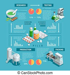 Pharmaceutic Isometric Infographic - Color isometric...