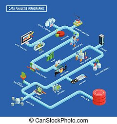 Data Analysis Infographic Isometric Flowchart - Big data...