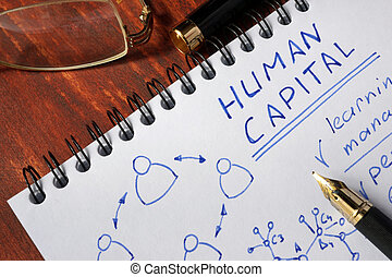 Notepad with Human Capital on a wooden surface.