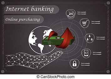Internet banking, online purchasing and transaction