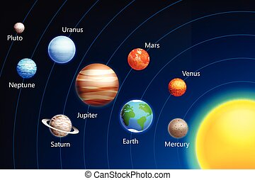 Solar System Planets with Sun on Dark Sky Set of Planets