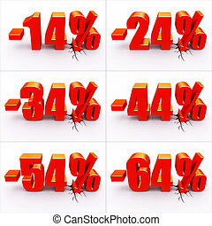 Percent Discount