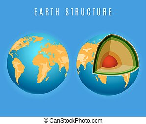 Full earth and structure - Full earth and earth structure...