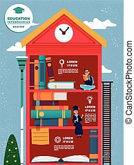 デザイン,  infographic, 教育