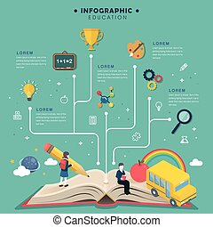 Education infographic flat design, education skill tree...