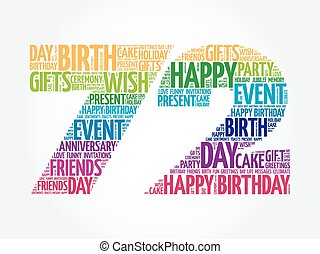 Happy 72nd birthday word cloud collage concept