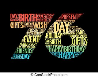 Happy 76th birthday word cloud collage concept