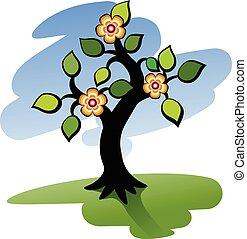 Blooming tree.