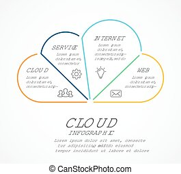 Vector cloud services infographic, linear diagram, flat...