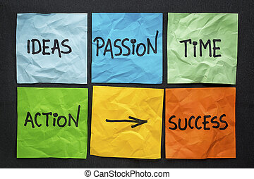 components of success concept on sticky notes