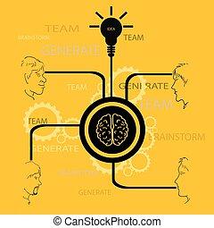 People brainstorm concept business idea eps 10