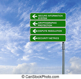 road sign to Secure Information System