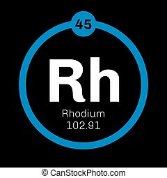 Rhodium chemical element. Silver white, hard and inert...
