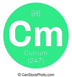 Curium chemical element.Curium is a transuranic radioactive...
