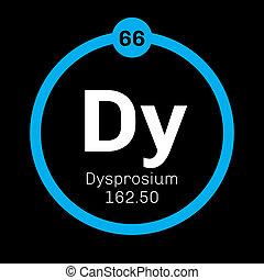 Erbium chemical element - Dysprosium chemical element. Rare...