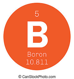 Boron chemical element. A low-abundance element in the Solar...