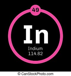 Indium chemical element. Soft post-transition metal. Colored...