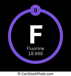 Fluorine chemical element. The most electronegative element....