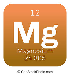 Magnesium chemical element. Shiny gray solid alkaline earth...