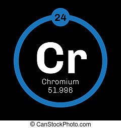 Chromium chemical element. Steel grey, lustrous, hard and...