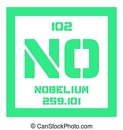 Nobelium chemical element Nobelium is a radioactive metal...