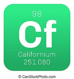 Californium chemical element Californium is an actinide...