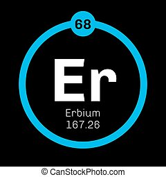 Erbium chemical element Rare earth element Colored icon with...