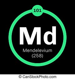 Mendelevium chemical element Synthetic element Colored icon...