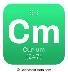 Curium chemical element.Curium is a transuranic radioactive...