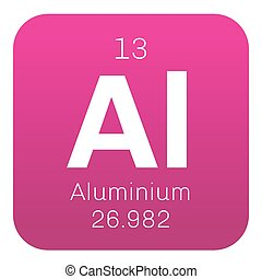 Aluminium chemical element. One of the most abundant...