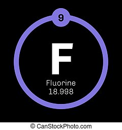 Fluorine chemical element The most electronegative element...
