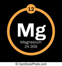 Magnesium chemical element Shiny gray solid alkaline earth...