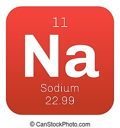 Sodium chemical element - Sodium is a chemical element Soft,...