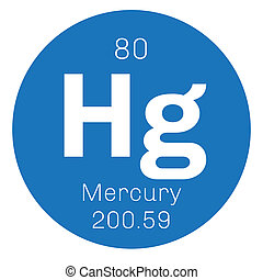 Mercury chemical element. Commonly known as quicksilver....